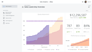Sales Analytics Application_ homepage