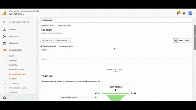 Image 7: Funnel in Google Analytics