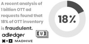 OTT 18% Fraudulent B&W adledger