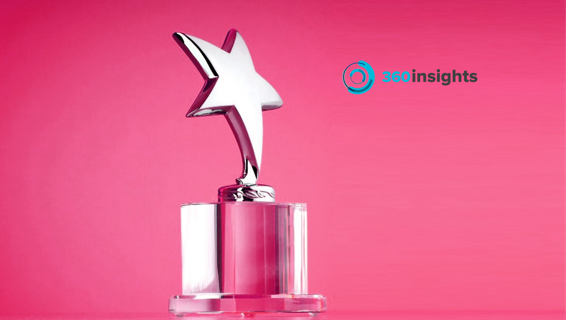 360insights Wins Sales and Service World Award for Best Cloud Computing and SaaS Product for Sales