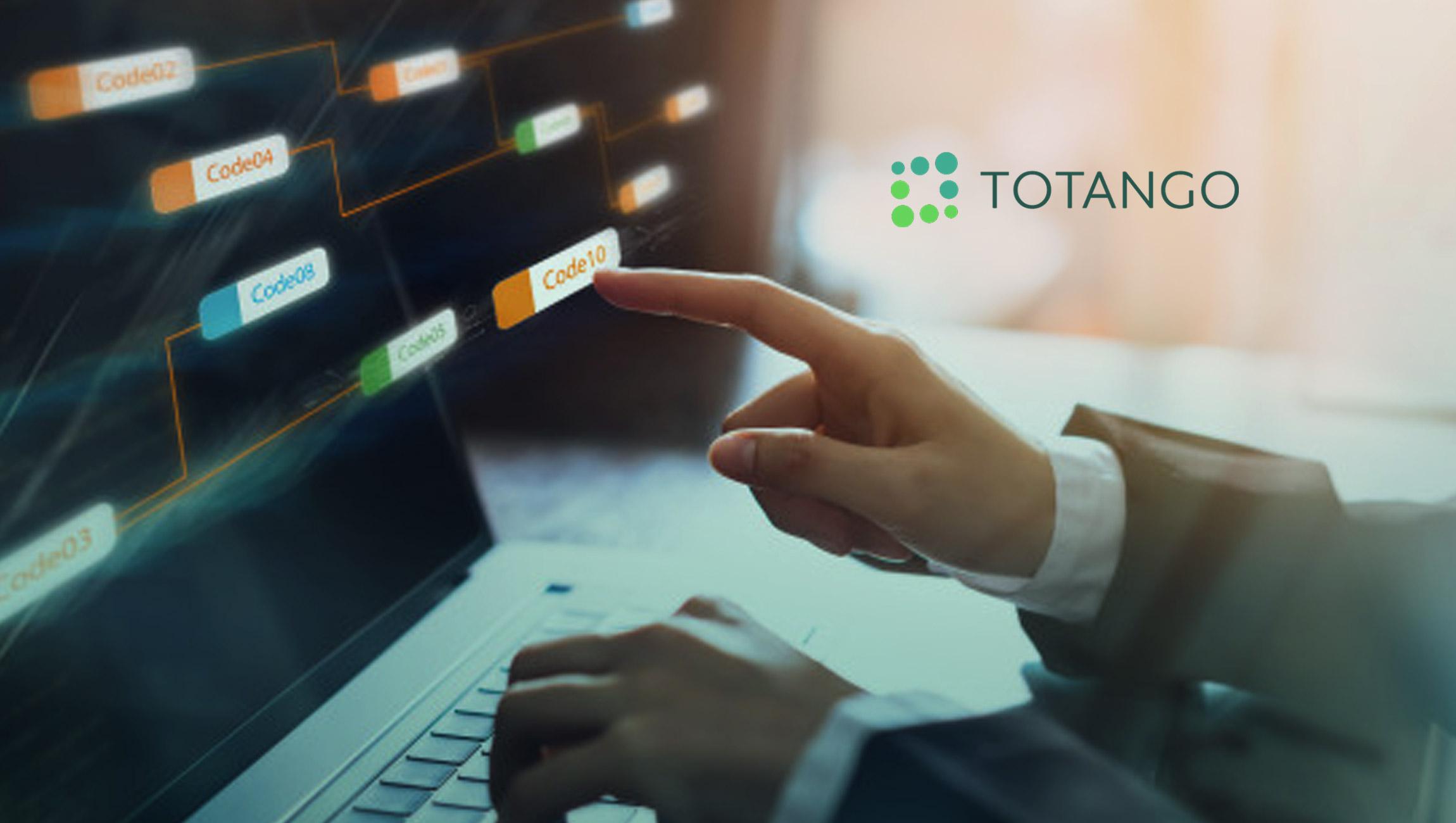 Totango Spark Successfully Deployed as SAP's One Customer Success Platform