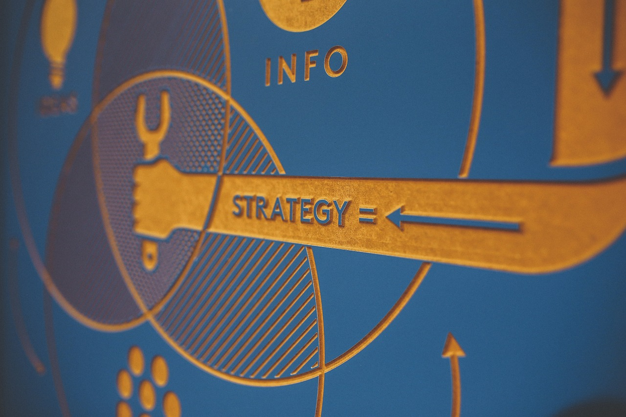 10 Ways The Role of the CSO/CRO (Chief Strategy Officer/Chief Revenue Officer) has changed